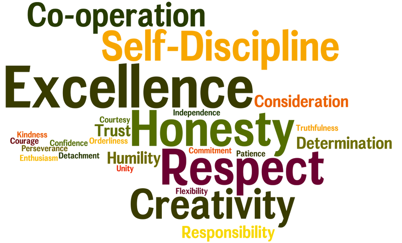 core-values-virtues-and-principles